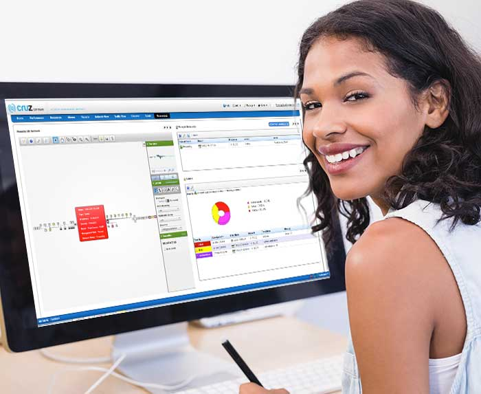 3 Ways to Lower NetOps Costs for Cisco ...we'll prove it!